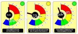 Software Tablero de Comando - Cuadro de Mando Integral