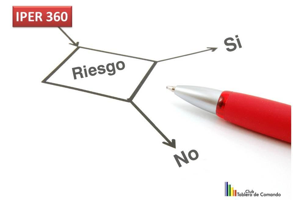 Evaluación del Riesgo, Tablero de Gestión de Indicadores de Peligro,Riesgo,software,IPER