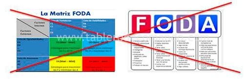 El análisis FODA no aporta valor
