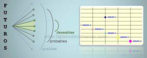Planificación por Escenarios Matemáticos