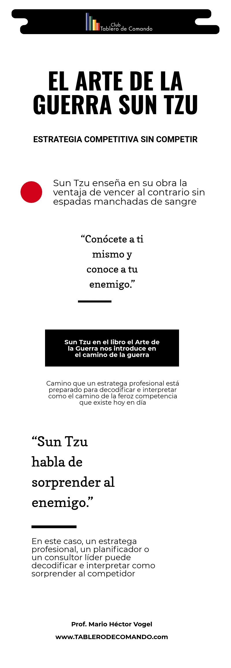 El Arte De La Guerra Sun Tzu Estrategia Competitiva