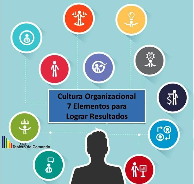 cultura organizacional, que es cultura organizacional, que es cultura organizacional, cultura empresarial, cultura organizacional de una empresa