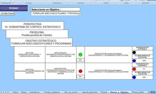 Dashboard - Objetivos Estratégicos