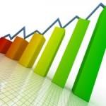 Los indicadores financieros ya no alcanzan