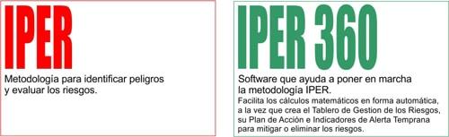 IPER360
