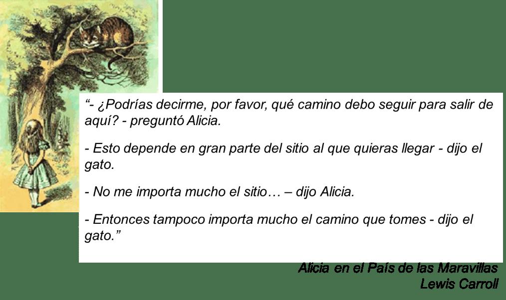 Planeacion estrategica, Alicia en el País de las Maravillas, Lewis Carrol, libro