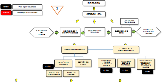 OHSAS 18001, ISO 9001, ISO 14001,Trinorma,Pyme,foda