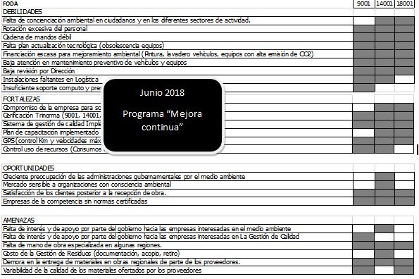OSHAS 18001, ISO 9001, ISO 14001,Trinorma,Pyme,foda